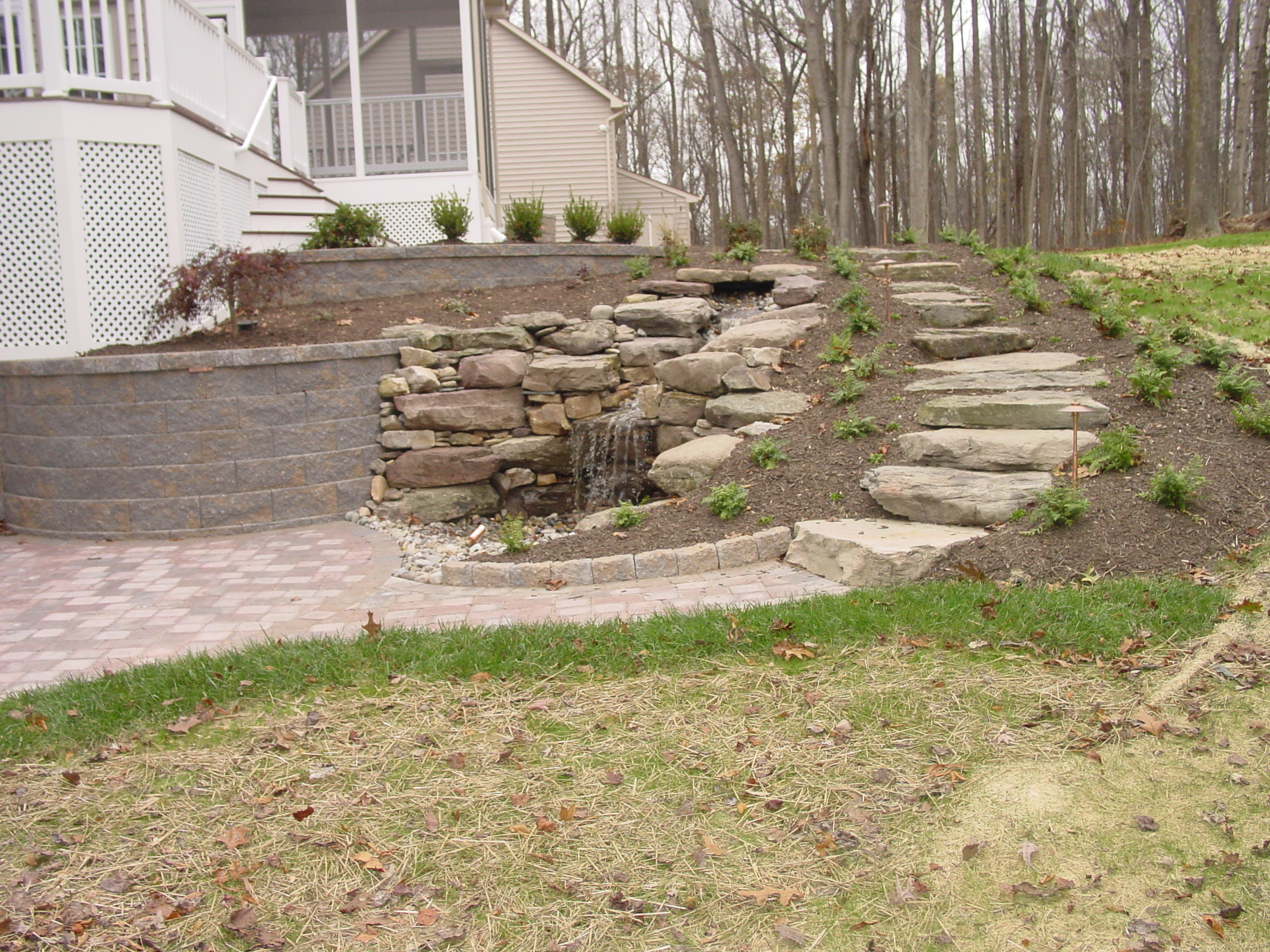 Land art inc for Walkout basement backyard ideas